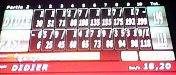 score de 199 points bowling, mon record